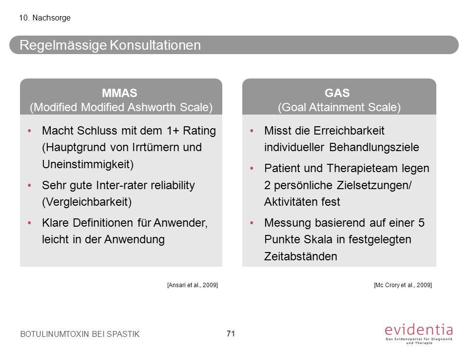 Regelmässige Konsultationen 10. Nachsorge GAS (Goal Attainment Scale) Misst die Erreichbarkeit individueller Behandlungsziele Patient und Therapieteam