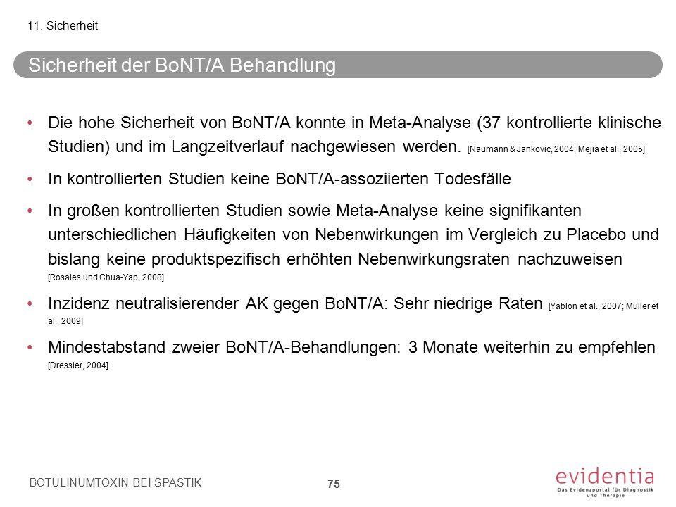 Sicherheit der BoNT/A Behandlung Die hohe Sicherheit von BoNT/A konnte in Meta-Analyse (37 kontrollierte klinische Studien) und im Langzeitverlauf nac