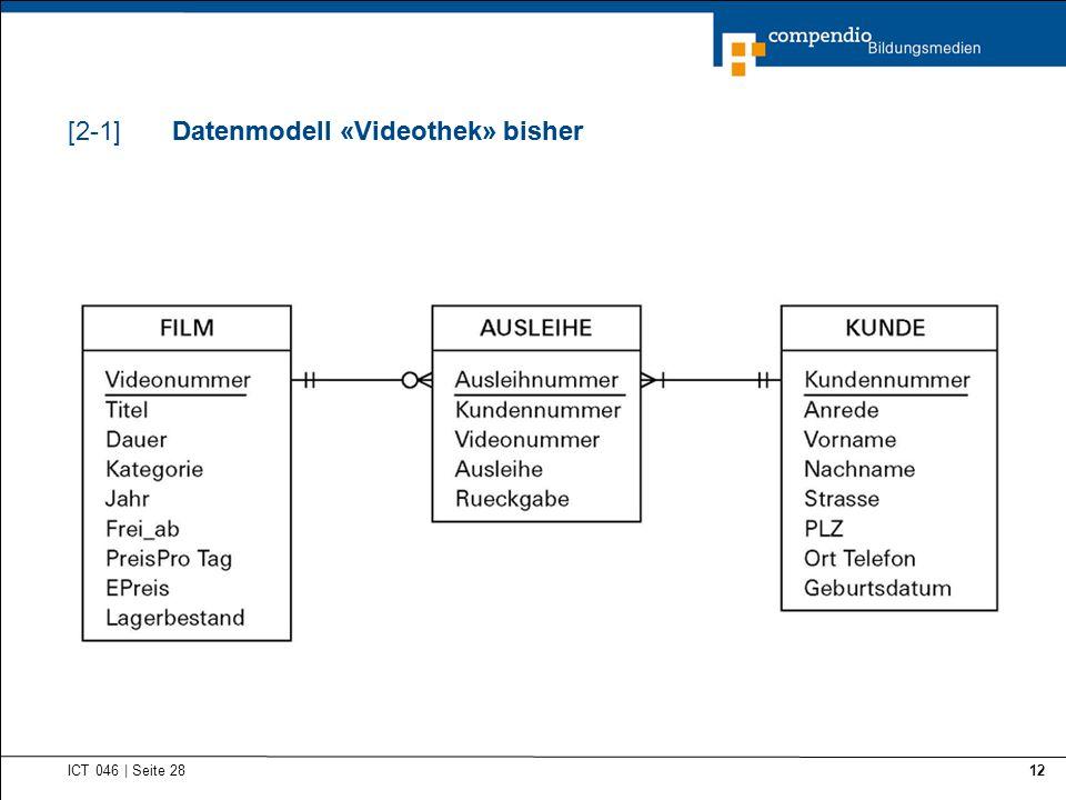 Datenmodell «Videothek» bisher ICT 046 | Seite 28 12 Datenmodell «Videothek» bisher[2-1]