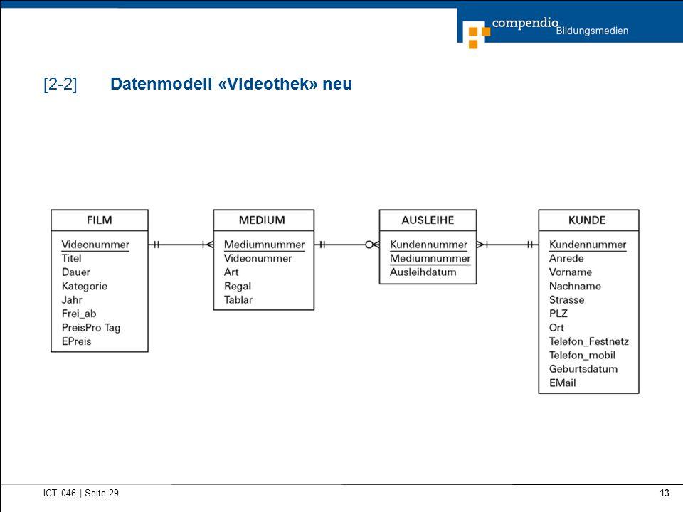 Datenmodell «Videothek» neu ICT 046   Seite 29 13 Datenmodell «Videothek» neu[2-2]