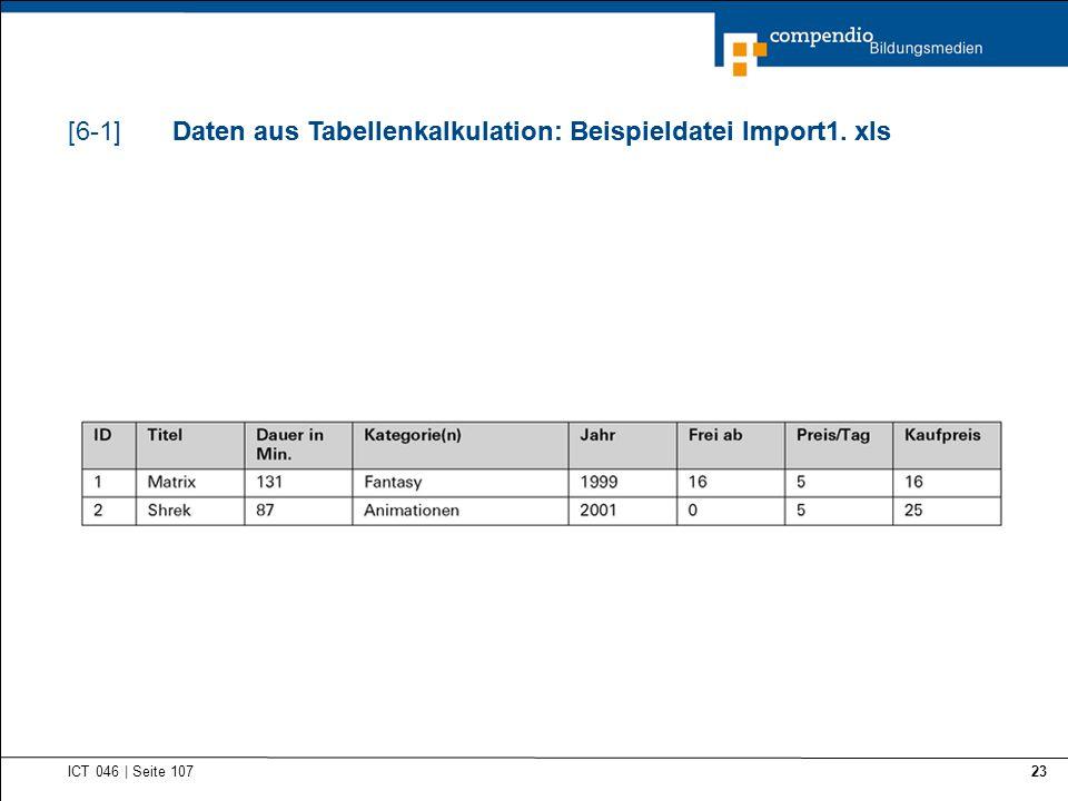 Daten aus Tabellenkalkulation: Beispieldatei Import1. xls ICT 046   Seite 107 23 Daten aus Tabellenkalkulation: Beispieldatei Import1. xls[6-1]