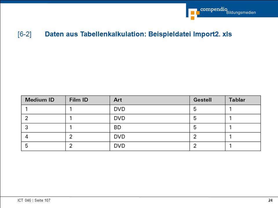 Daten aus Tabellenkalkulation: Beispieldatei Import2. xls ICT 046   Seite 107 24 Daten aus Tabellenkalkulation: Beispieldatei Import2. xls[6-2]