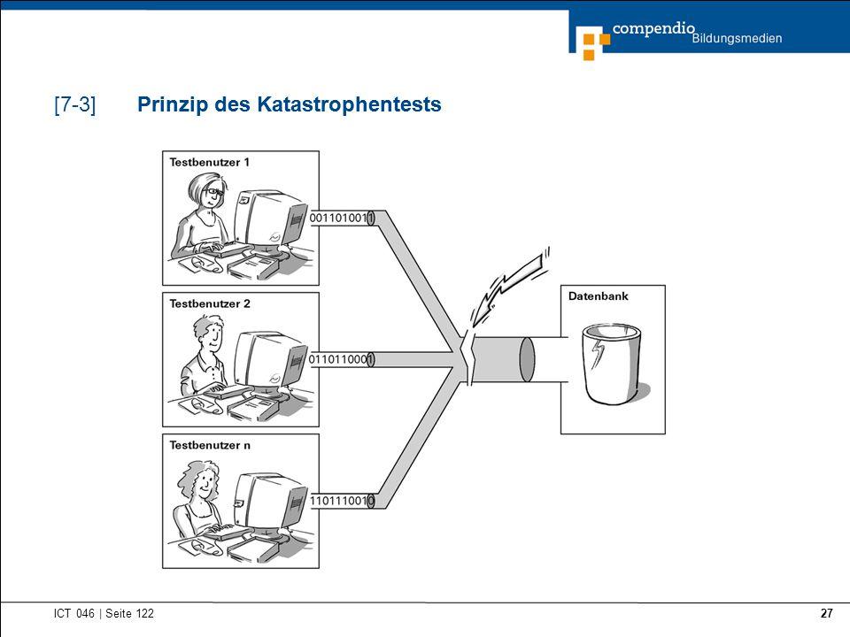 Prinzip des Katastrophentests ICT 046   Seite 122 27 Prinzip des Katastrophentests[7-3]