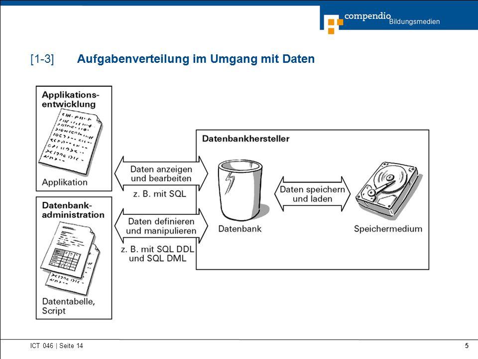 Aufgabenverteilung im Umgang mit Daten ICT 046   Seite 14 5 Aufgabenverteilung im Umgang mit Daten[1-3]