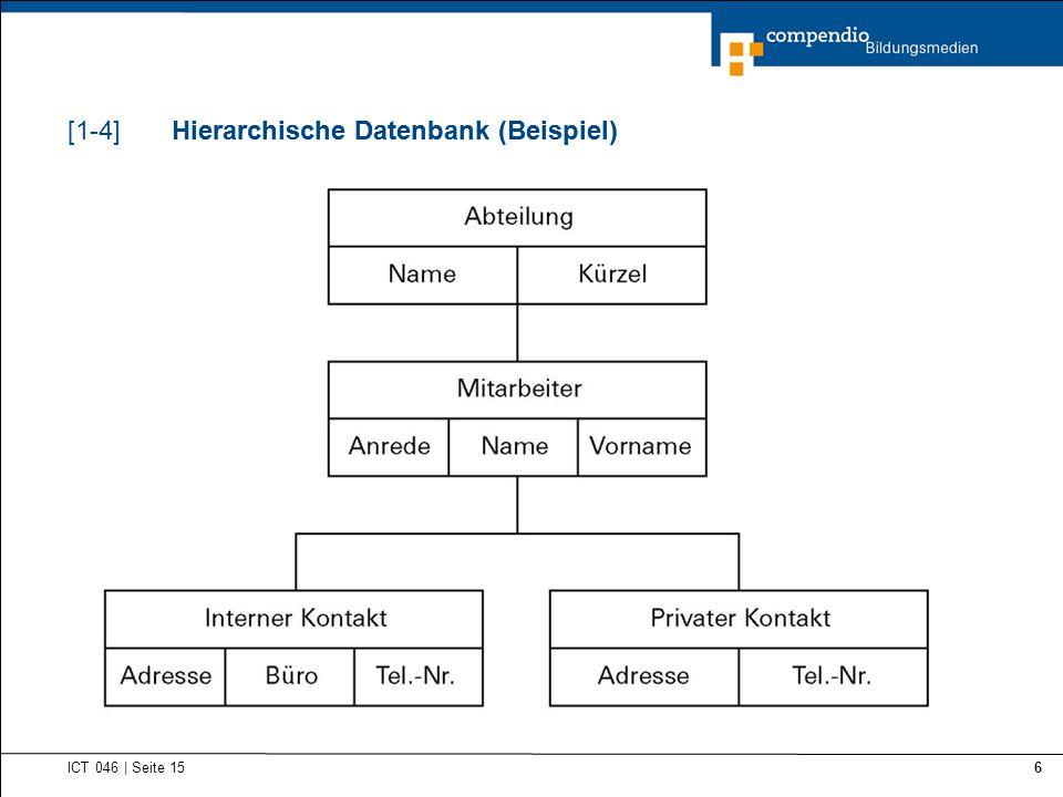 Hierarchische Datenbank (Beispiel) ICT 046   Seite 15 6 Hierarchische Datenbank (Beispiel)[1-4]