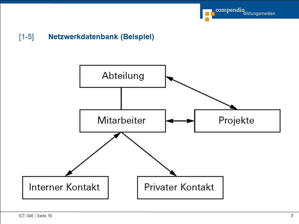 Netzwerkdatenbank (Beispiel) ICT 046   Seite 16 7 Netzwerkdatenbank (Beispiel)[1-5]