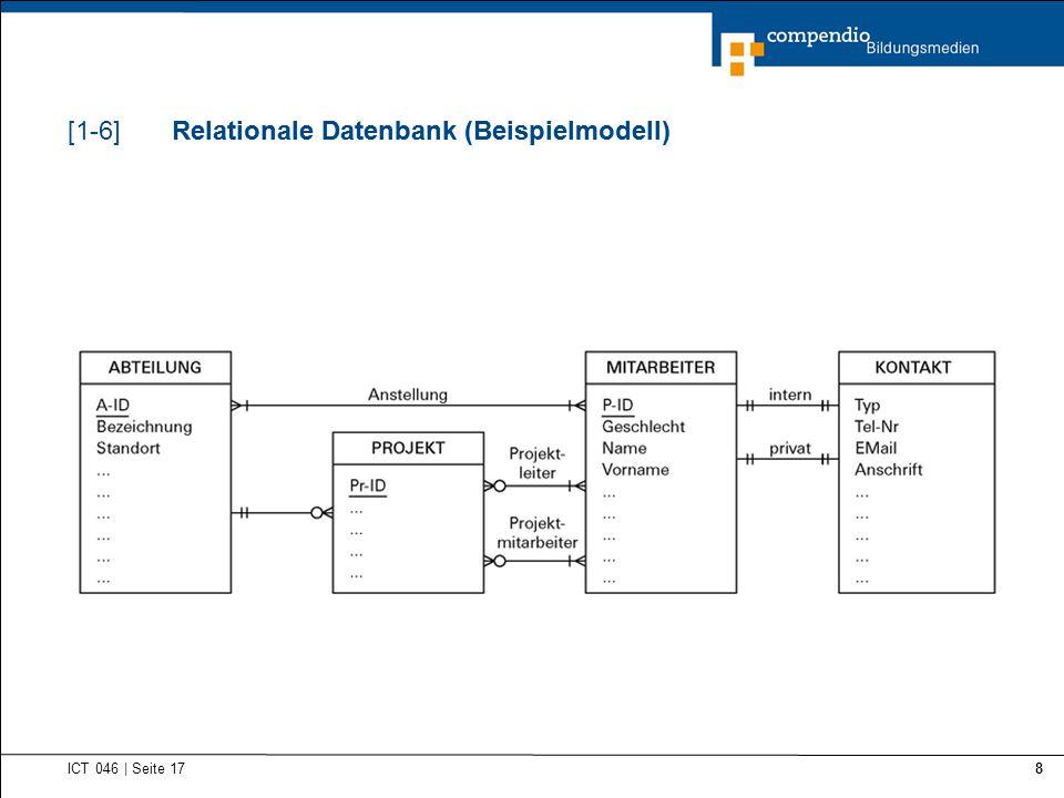 Relationale Datenbank (Beispielmodell) ICT 046 | Seite 17 8 Relationale Datenbank (Beispielmodell)[1-6]