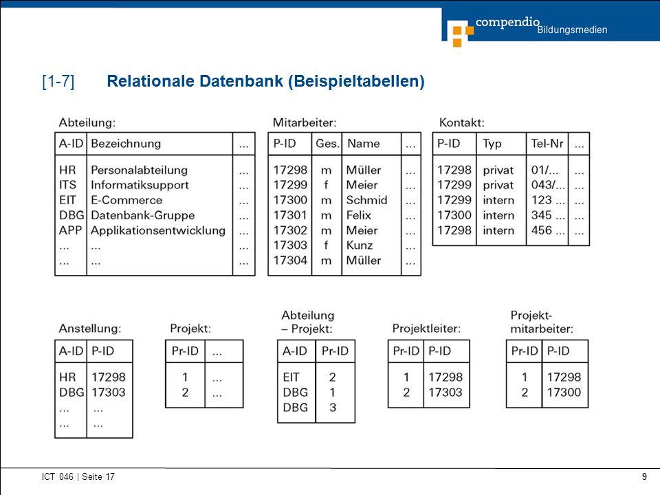 Relationale Datenbank (Beispieltabellen) ICT 046 | Seite 17 9 Relationale Datenbank (Beispieltabellen)[1-7]
