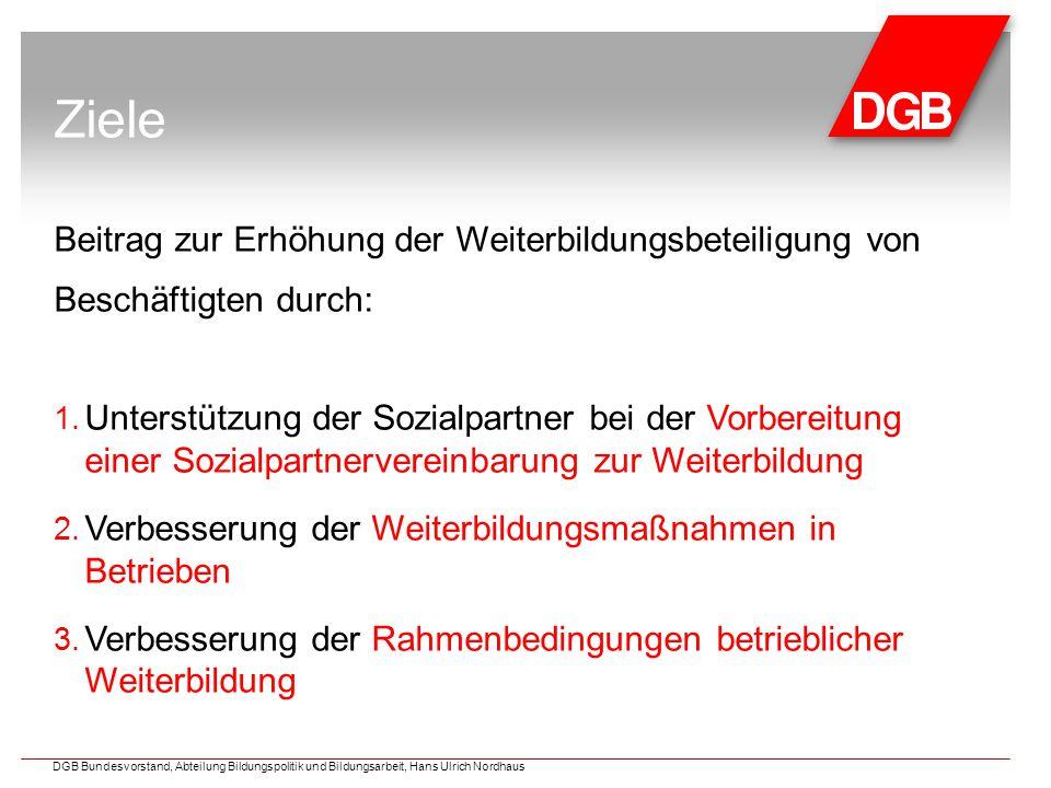 Ziele Beitrag zur Erhöhung der Weiterbildungsbeteiligung von Beschäftigten durch: 1.