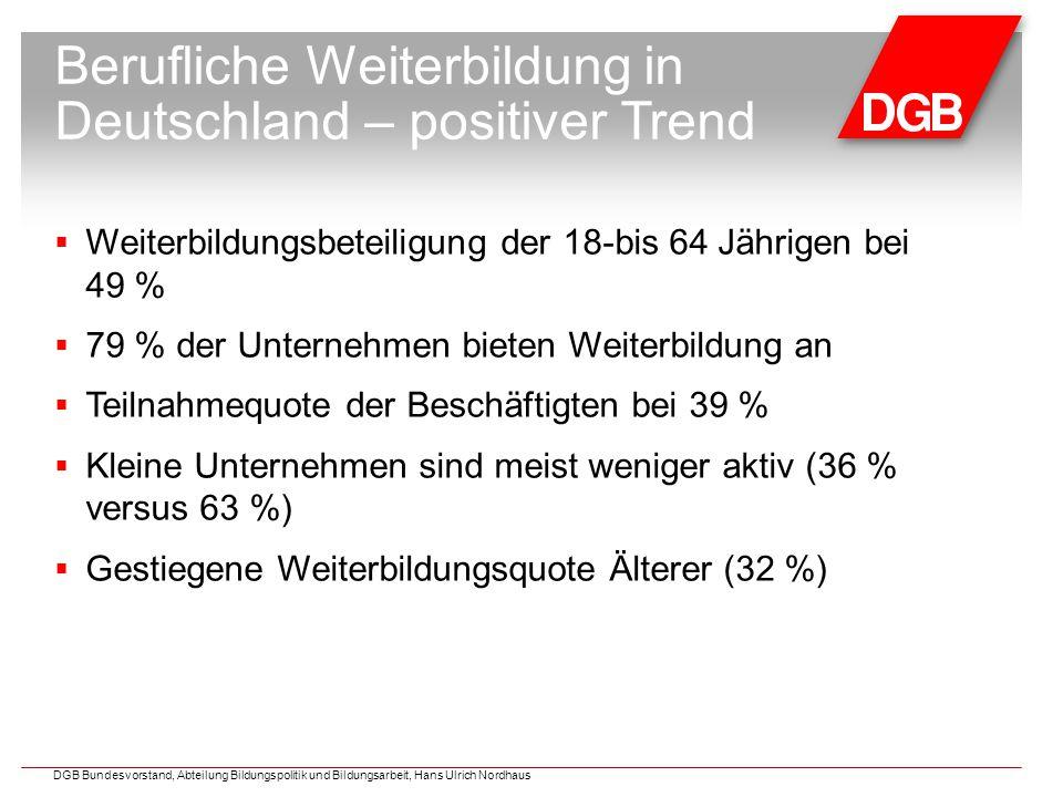 Berufliche Weiterbildung in Deutschland – positiver Trend  Weiterbildungsbeteiligung der 18-bis 64 Jährigen bei 49 %  79 % der Unternehmen bieten Weiterbildung an  Teilnahmequote der Beschäftigten bei 39 %  Kleine Unternehmen sind meist weniger aktiv (36 % versus 63 %)  Gestiegene Weiterbildungsquote Älterer (32 %) DGB Bundesvorstand, Abteilung Bildungspolitik und Bildungsarbeit, Hans Ulrich Nordhaus