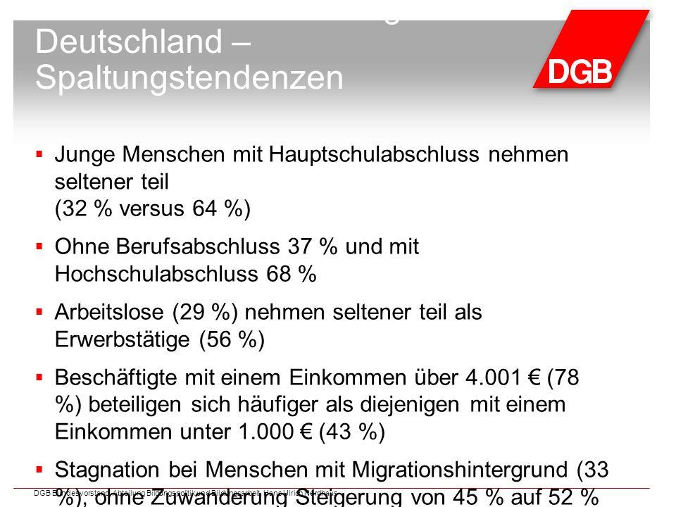 Berufliche Weiterbildung in Deutschland – Spaltungstendenzen  Junge Menschen mit Hauptschulabschluss nehmen seltener teil (32 % versus 64 %)  Ohne Berufsabschluss 37 % und mit Hochschulabschluss 68 %  Arbeitslose (29 %) nehmen seltener teil als Erwerbstätige (56 %)  Beschäftigte mit einem Einkommen über 4.001 € (78 %) beteiligen sich häufiger als diejenigen mit einem Einkommen unter 1.000 € (43 %)  Stagnation bei Menschen mit Migrationshintergrund (33 %), ohne Zuwanderung Steigerung von 45 % auf 52 % (2010 bis 2012) DGB Bundesvorstand, Abteilung Bildungspolitik und Bildungsarbeit, Hans Ulrich Nordhaus