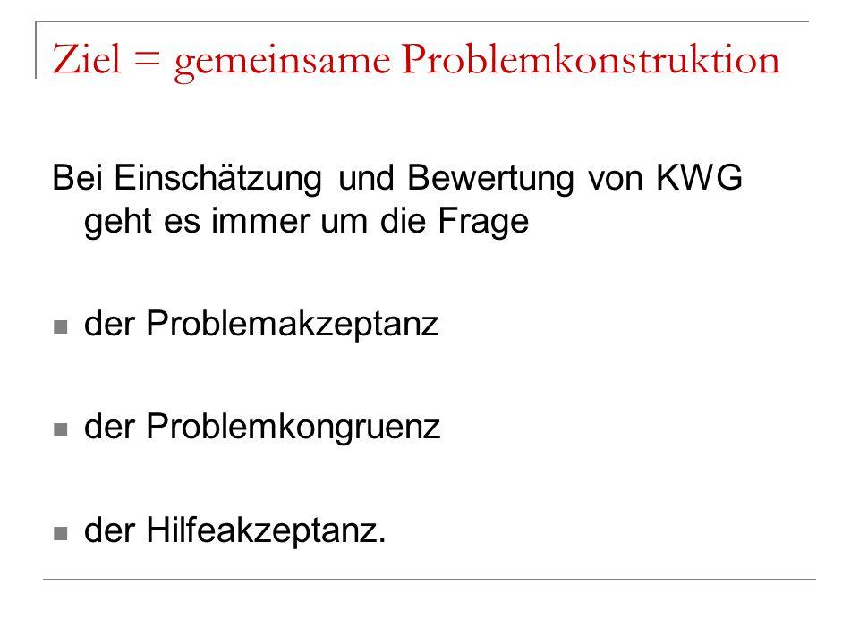 Ziel = gemeinsame Problemkonstruktion Bei Einschätzung und Bewertung von KWG geht es immer um die Frage der Problemakzeptanz der Problemkongruenz der