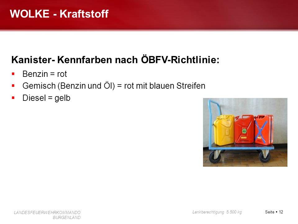 Seite  12 Lenkberechtigung 5.500 kg LANDESFEUERWEHRKOMMANDO BURGENLAND WOLKE - Kraftstoff  Benzin = rot  Gemisch (Benzin und Öl) = rot mit blauen S