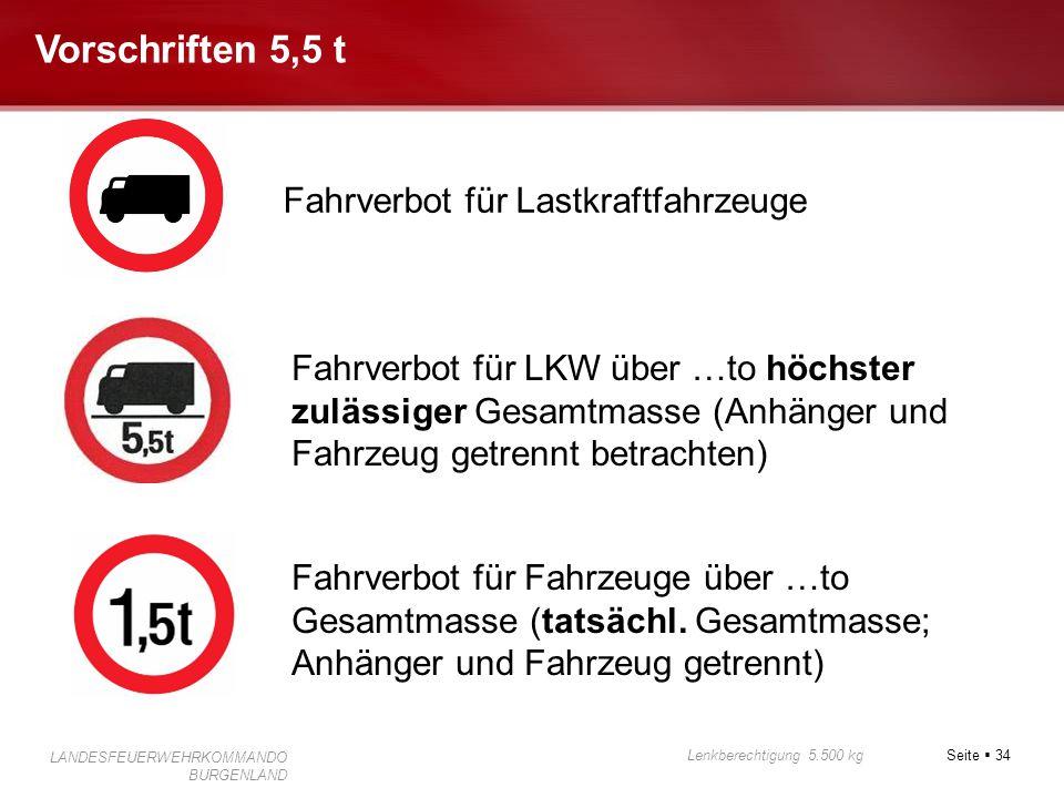 Seite  34 Lenkberechtigung 5.500 kg LANDESFEUERWEHRKOMMANDO BURGENLAND Vorschriften 5,5 t Fahrverbot für Lastkraftfahrzeuge Fahrverbot für Fahrzeuge
