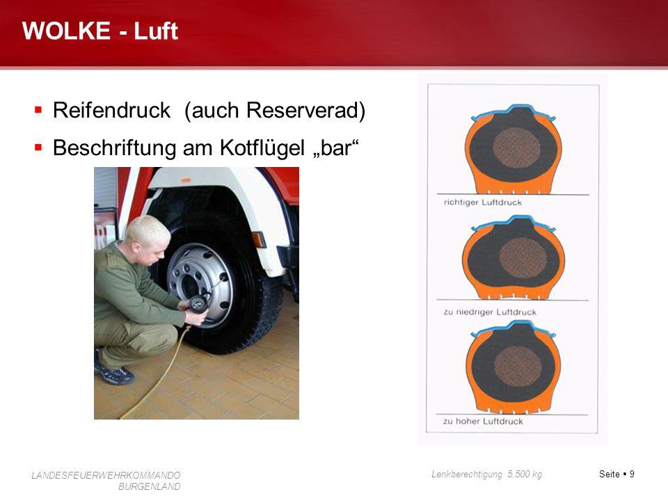 """Seite  9 Lenkberechtigung 5.500 kg LANDESFEUERWEHRKOMMANDO BURGENLAND WOLKE - Luft  Reifendruck (auch Reserverad)  Beschriftung am Kotflügel """"bar"""""""