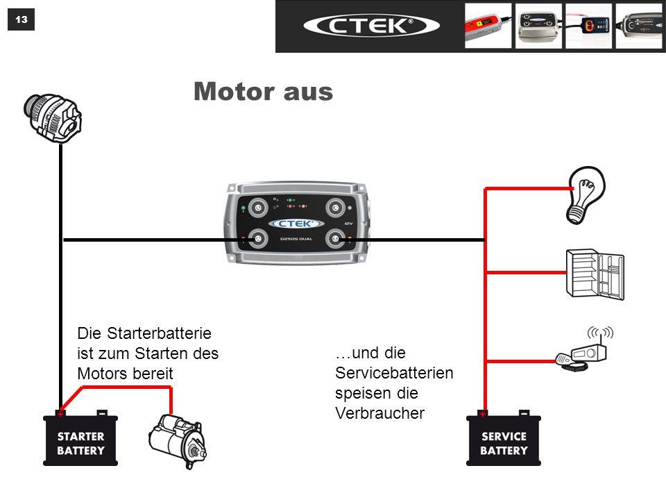13 Motor aus Die Starterbatterie ist zum Starten des Motors bereit …und die Servicebatterien speisen die Verbraucher