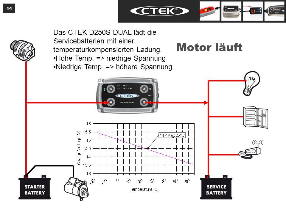 14 Motor läuft Das CTEK D250S DUAL lädt die Servicebatterien mit einer temperaturkompensierten Ladung.