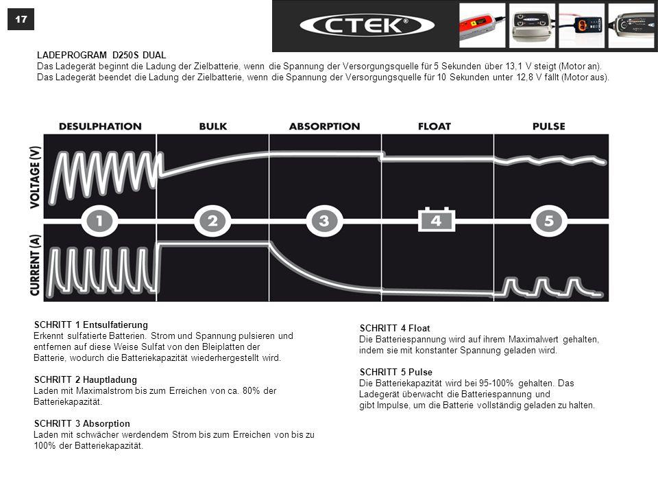 17 LADEPROGRAM D250S DUAL Das Ladegerät beginnt die Ladung der Zielbatterie, wenn die Spannung der Versorgungsquelle für 5 Sekunden über 13,1 V steigt (Motor an).