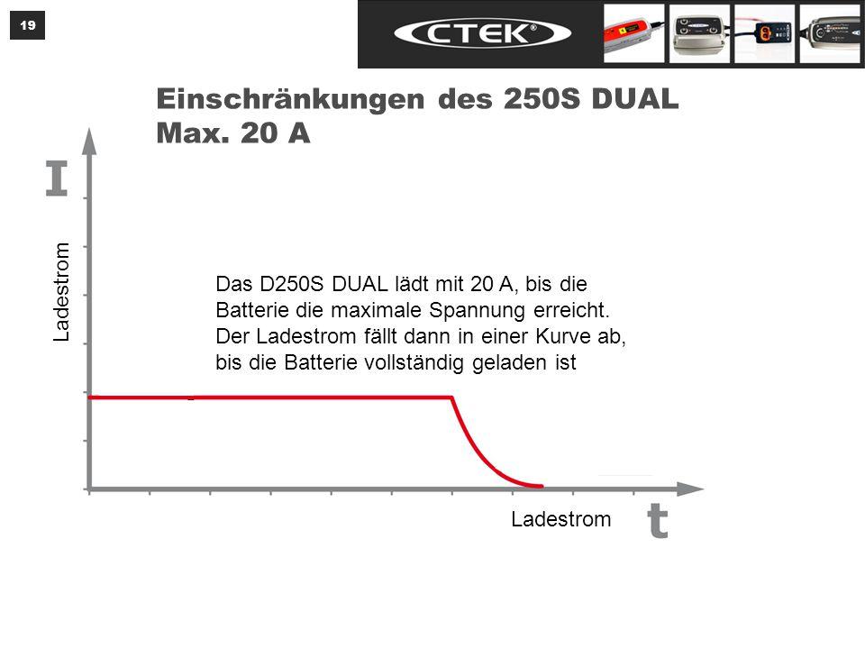 19 Ladestrom Einschränkungen des 250S DUAL Max.