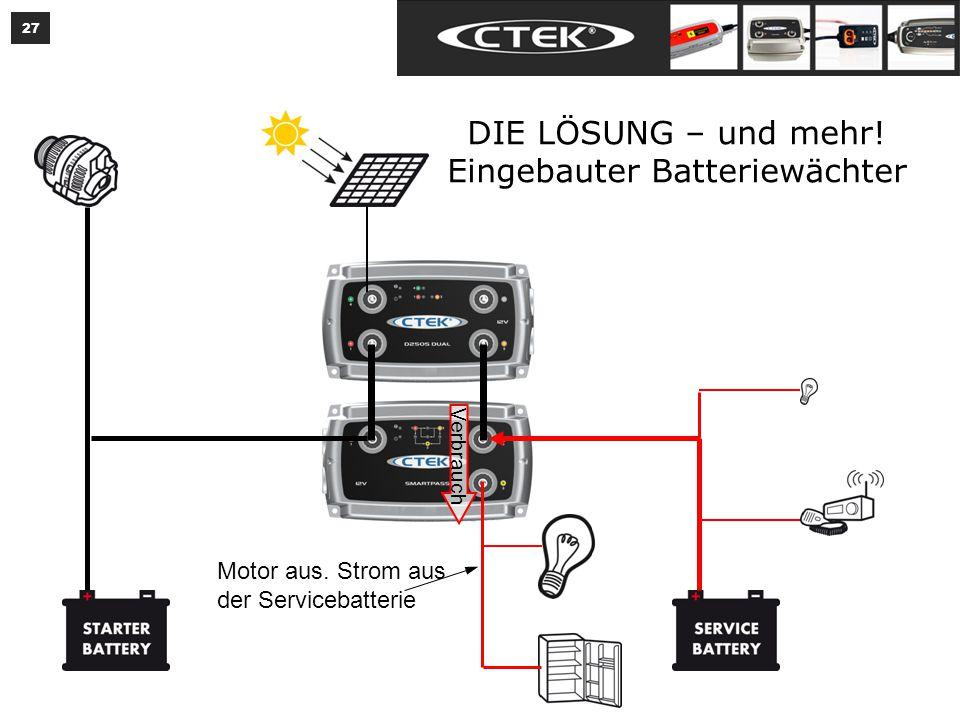 27 DIE LÖSUNG – und mehr.Eingebauter Batteriewächter Verbrauch Motor aus.