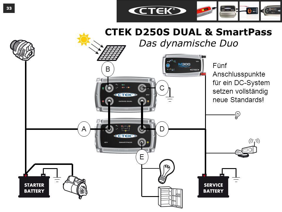 33 CTEK D250S DUAL & SmartPass Das dynamische Duo A B C D E Fünf Anschlusspunkte für ein DC-System setzen vollständig neue Standards!