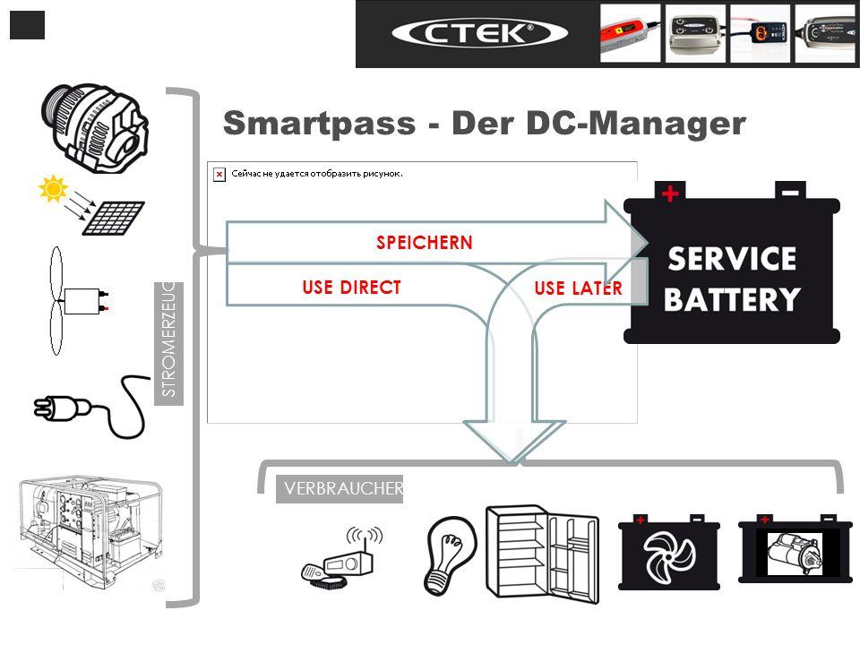Smartpass - Der DC-Manager VERBRAUCHER STROMERZEUGER USE DIRECT USE LATER SPEICHERN