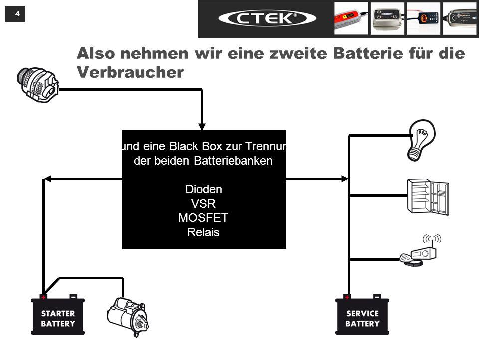 4 Also nehmen wir eine zweite Batterie für die Verbraucher …und eine Black Box zur Trennung der beiden Batteriebanken Dioden VSR MOSFET Relais