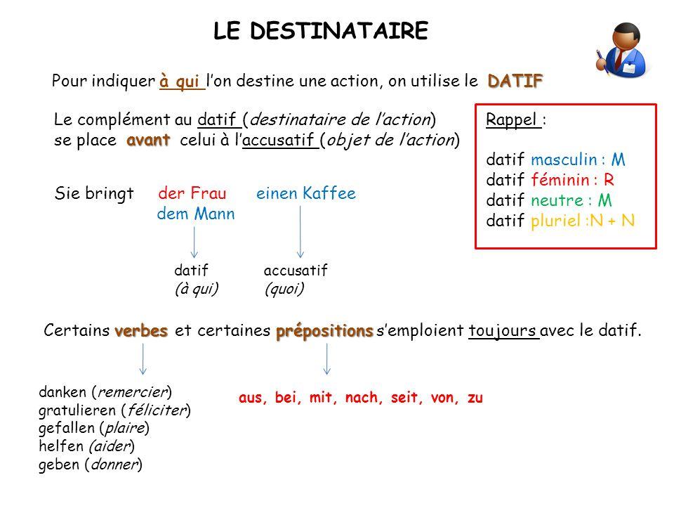Pour indiquer à qui l'on destine une action, on utilise leDATIF Le complément au datif (destinataire de l'action) se place celui à l'accusatif (objet
