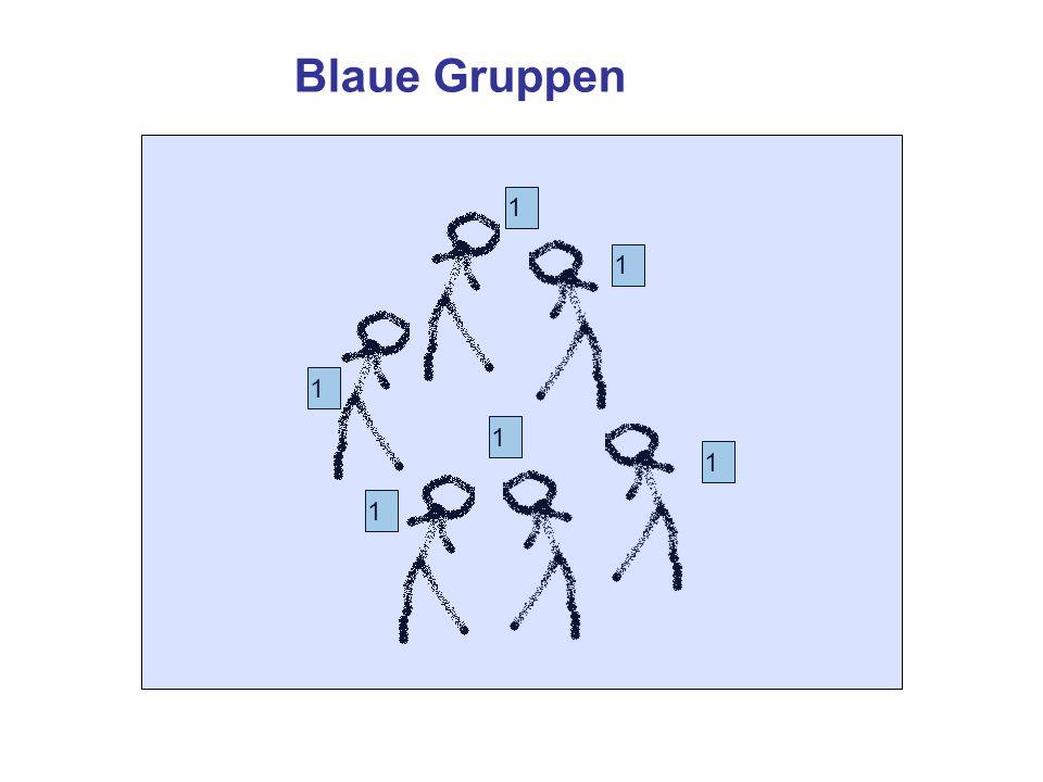 1 1 1 1 1 1 Blaue Gruppen