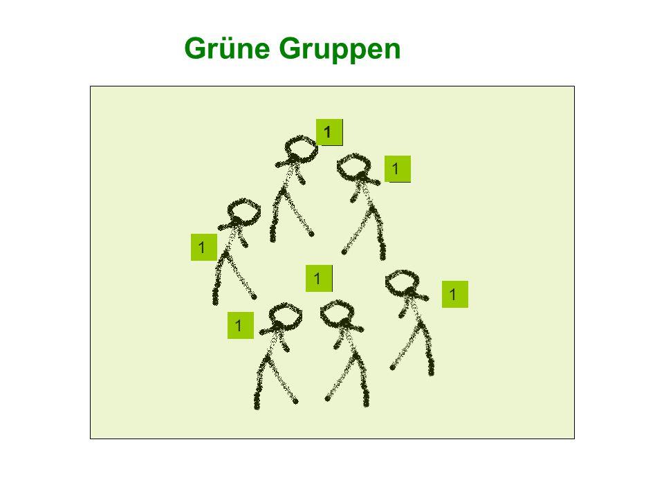 1 1 1 1 1 1 Grüne Gruppen