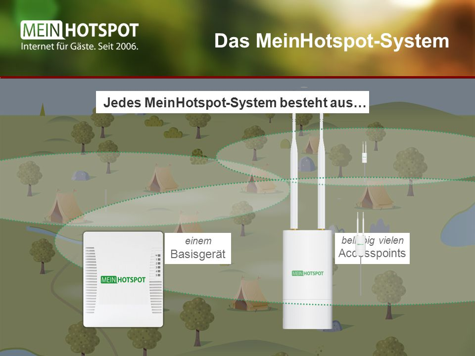 Das MeinHotspot-System beliebig vielen Accesspoints Jedes MeinHotspot-System besteht aus… einem Basisgerät