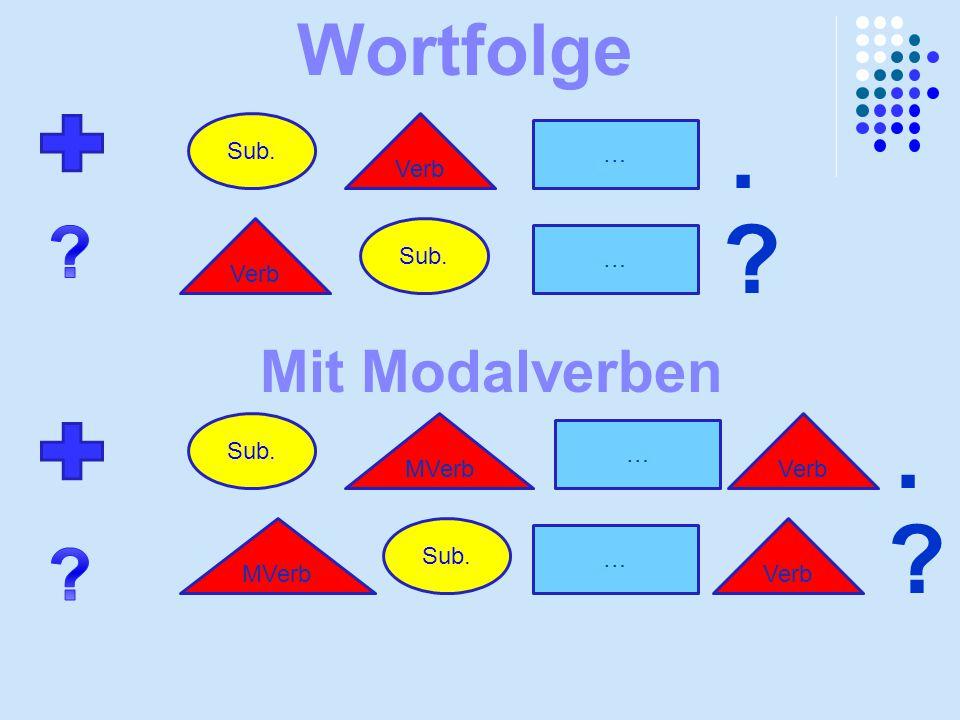 Wortfolge Sub. Verb … Verb Sub. …. ? Mit Modalverben Sub. MVerb … MVerb Sub. … Verb Verb. ?
