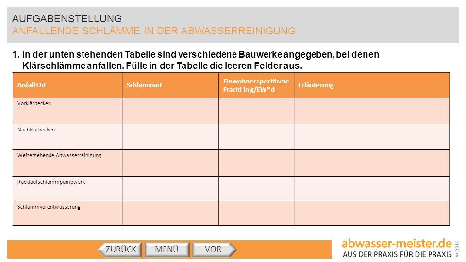 © 2014 AUFGABENSTELLUNG ANFALLENDE SCHLÄMME IN DER ABWASSERREINIGUNG 1. In der unten stehenden Tabelle sind verschiedene Bauwerke angegeben, bei denen