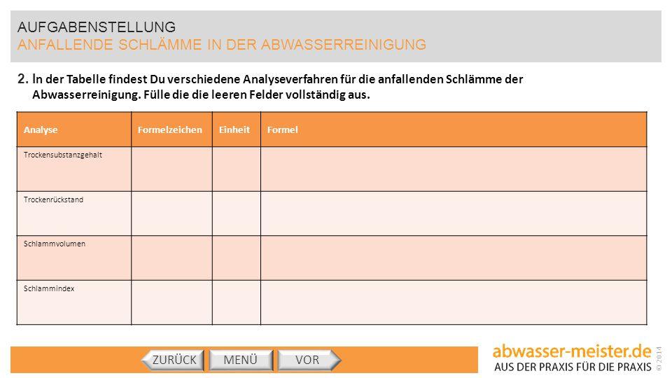© 2014 AUFGABENSTELLUNG ANFALLENDE SCHLÄMME IN DER ABWASSERREINIGUNG 2. I n der Tabelle findest Du verschiedene Analyseverfahren für die anfallenden S