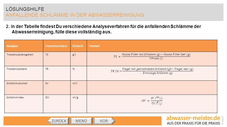 © 2014 LÖSUNGSHILFE ANFALLENDE SCHLÄMME IN DER ABWASSERREINIGUNG 2. In der Tabelle findest Du verschiedene Analyseverfahren für die anfallenden Schläm