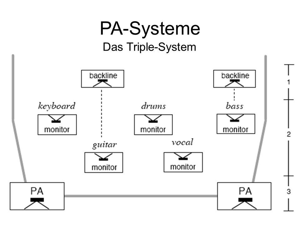 PA-Systeme Das Triple-System