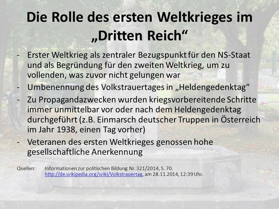 Rolle des ersten Weltkrieges in der Weimarer Republik - Zu Beginn der 1920er Jahre: Verdrängung -Mitte der 1920er Jahre: Darstellung der Kriegsgefalle