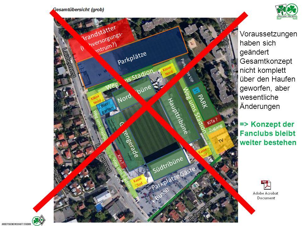 AK Stadionneubau der Fanclubs Voraussetzungen haben sich geändert Gesamtkonzept nicht komplett über den Haufen geworfen, aber wesentliche Änderungen => Konzept der Fanclubs bleibt weiter bestehen