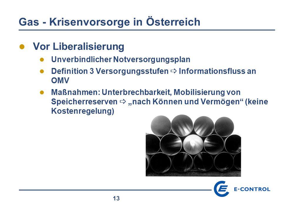 13 Gas - Krisenvorsorge in Österreich Vor Liberalisierung Unverbindlicher Notversorgungsplan Definition 3 Versorgungsstufen  Informationsfluss an OMV