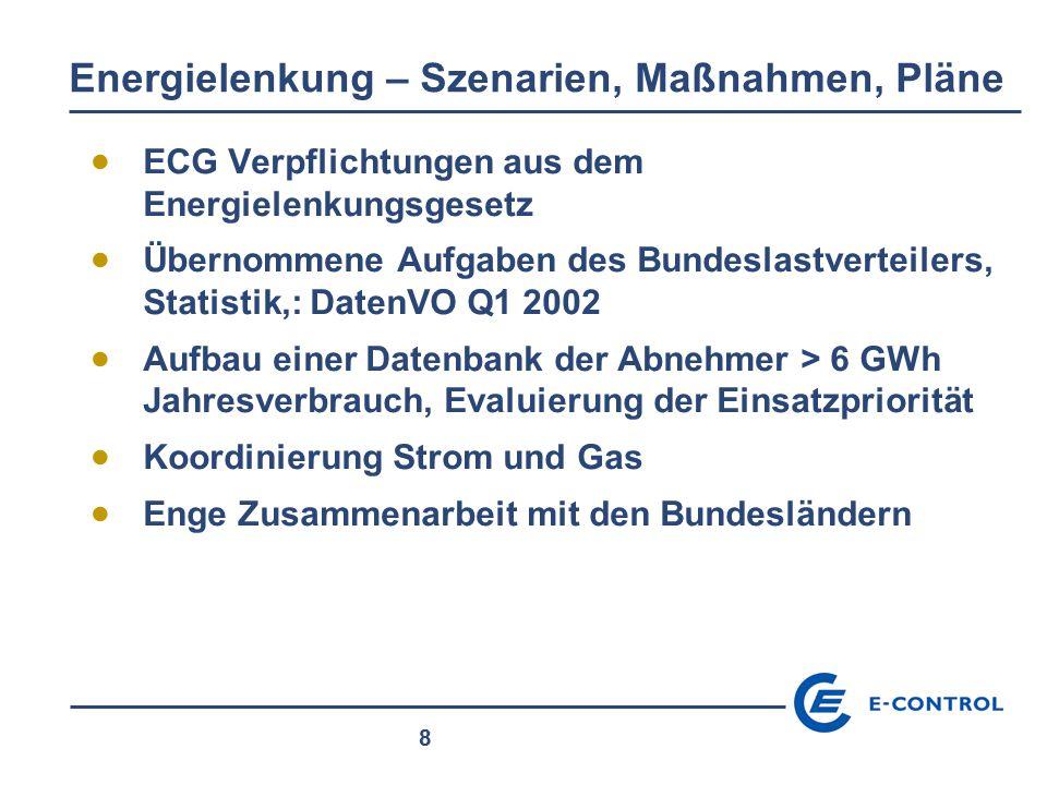 8 Energielenkung – Szenarien, Maßnahmen, Pläne  ECG Verpflichtungen aus dem Energielenkungsgesetz  Übernommene Aufgaben des Bundeslastverteilers, St