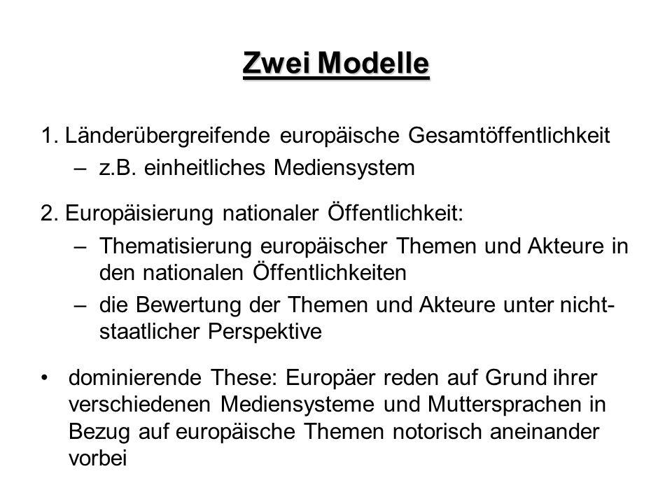 Zwei Modelle 1. Länderübergreifende europäische Gesamtöffentlichkeit –z.B. einheitliches Mediensystem 2. Europäisierung nationaler Öffentlichkeit: –Th