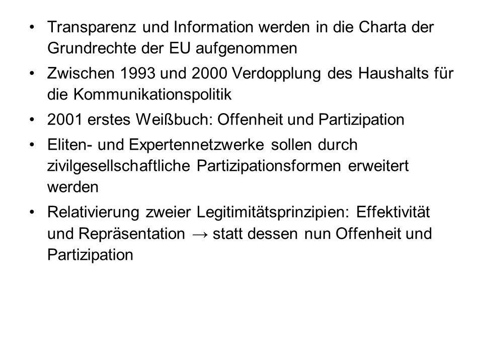 Transparenz und Information werden in die Charta der Grundrechte der EU aufgenommen Zwischen 1993 und 2000 Verdopplung des Haushalts für die Kommunika