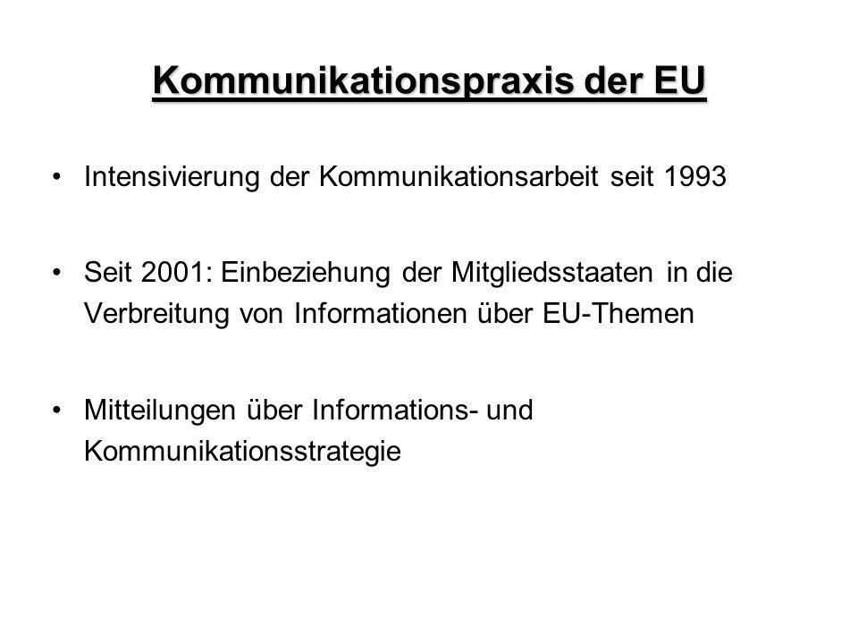 Kommunikationspraxis der EU Intensivierung der Kommunikationsarbeit seit 1993 Seit 2001: Einbeziehung der Mitgliedsstaaten in die Verbreitung von Info