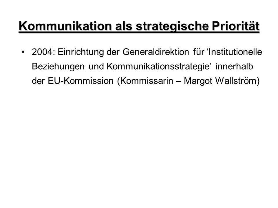Kommunikation als strategische Priorität 2004: Einrichtung der Generaldirektion für 'Institutionelle Beziehungen und Kommunikationsstrategie' innerhal