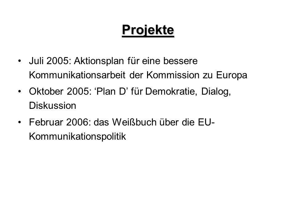 Projekte Juli 2005: Aktionsplan für eine bessere Kommunikationsarbeit der Kommission zu Europa Oktober 2005: 'Plan D' für Demokratie, Dialog, Diskussi