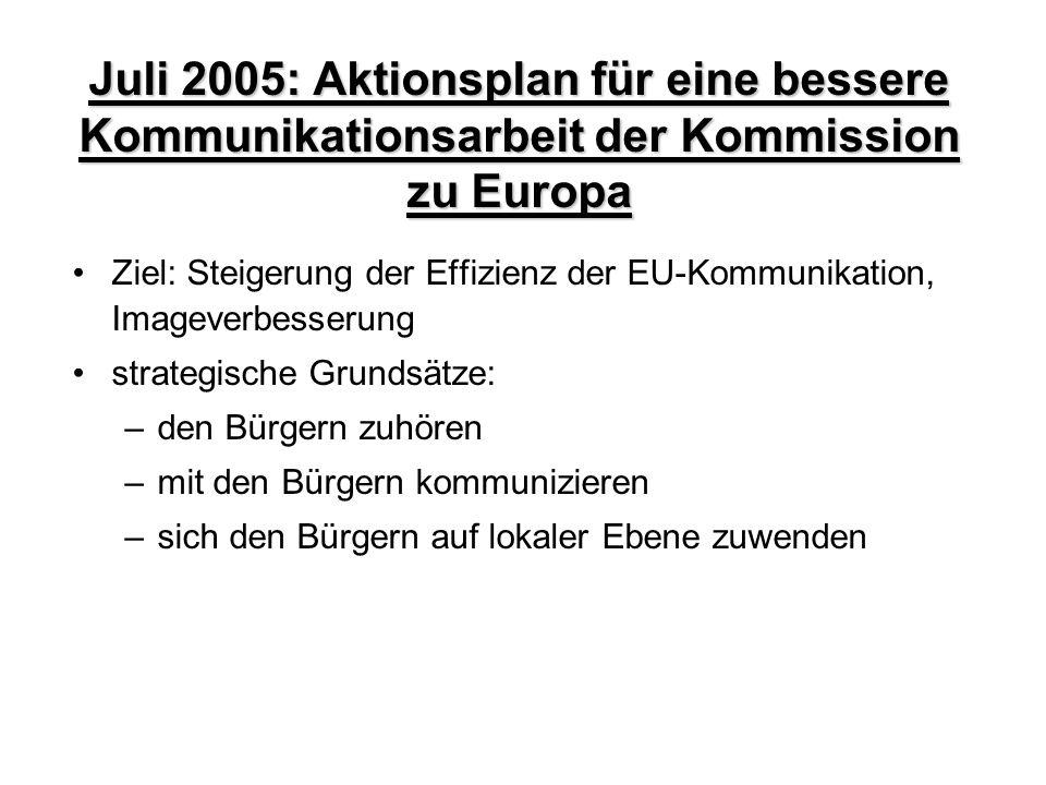 Juli 2005: Aktionsplan für eine bessere Kommunikationsarbeit der Kommission zu Europa Ziel: Steigerung der Effizienz der EU-Kommunikation, Imageverbes