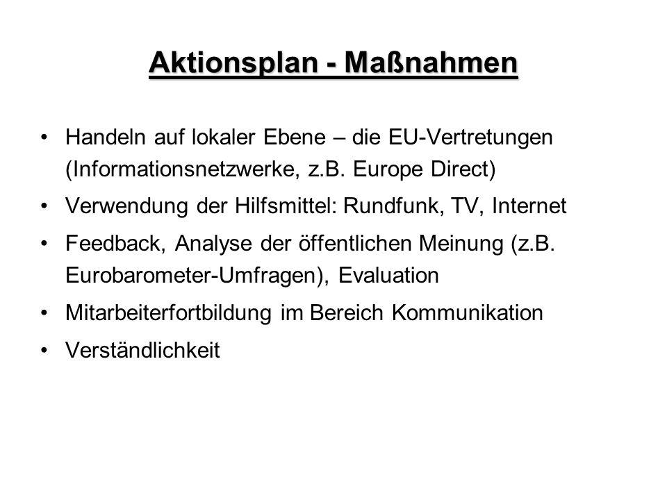 Aktionsplan - Maßnahmen Handeln auf lokaler Ebene – die EU-Vertretungen (Informationsnetzwerke, z.B. Europe Direct) Verwendung der Hilfsmittel: Rundfu