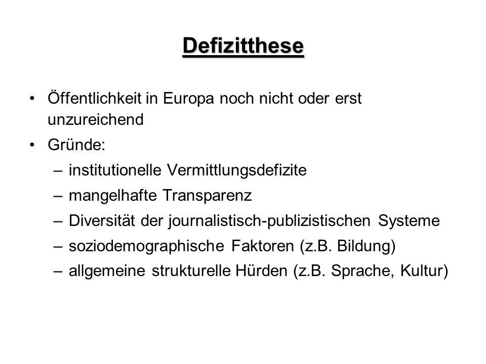Defizitthese Öffentlichkeit in Europa noch nicht oder erst unzureichend Gründe: –institutionelle Vermittlungsdefizite –mangelhafte Transparenz –Divers