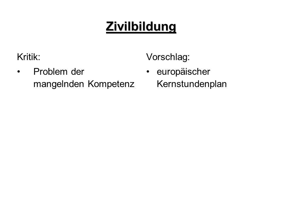 Zivilbildung Kritik: Problem der mangelnden Kompetenz Vorschlag: europäischer Kernstundenplan
