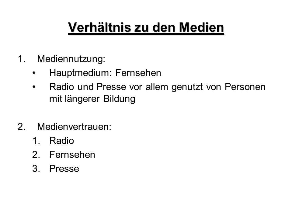 Verhältnis zu den Medien 1.Mediennutzung: Hauptmedium: Fernsehen Radio und Presse vor allem genutzt von Personen mit längerer Bildung 2.Medienvertraue